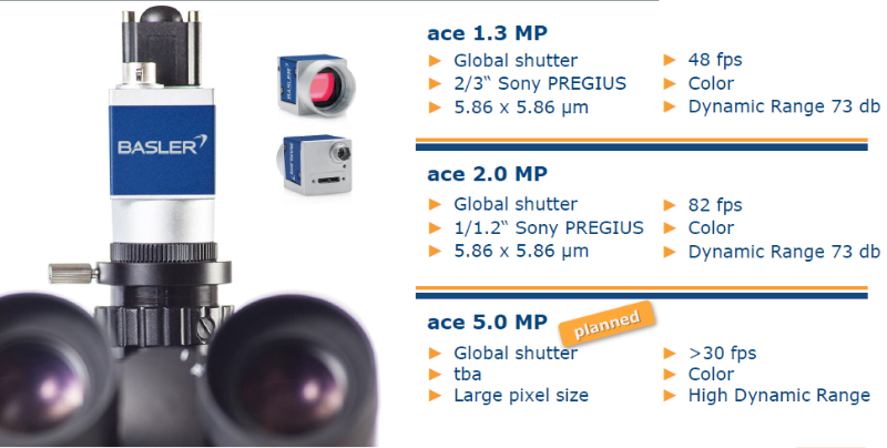Basler ACE Series - Advanced USB-3 C-Mount Microscopy Camera