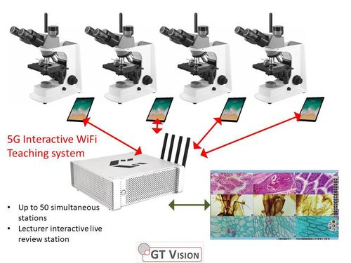 5G Interactive Microscopy Wireless WiFi Digital Classroom