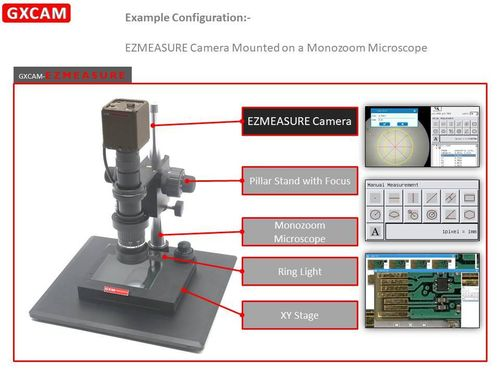 GXCAM-HiChrome EZMEASURE Measuring HDMI C-Mount Microscope Camera