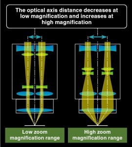 Nikon-SMZ18-Zoom_Microscope_Diagram_by_GT_Vision