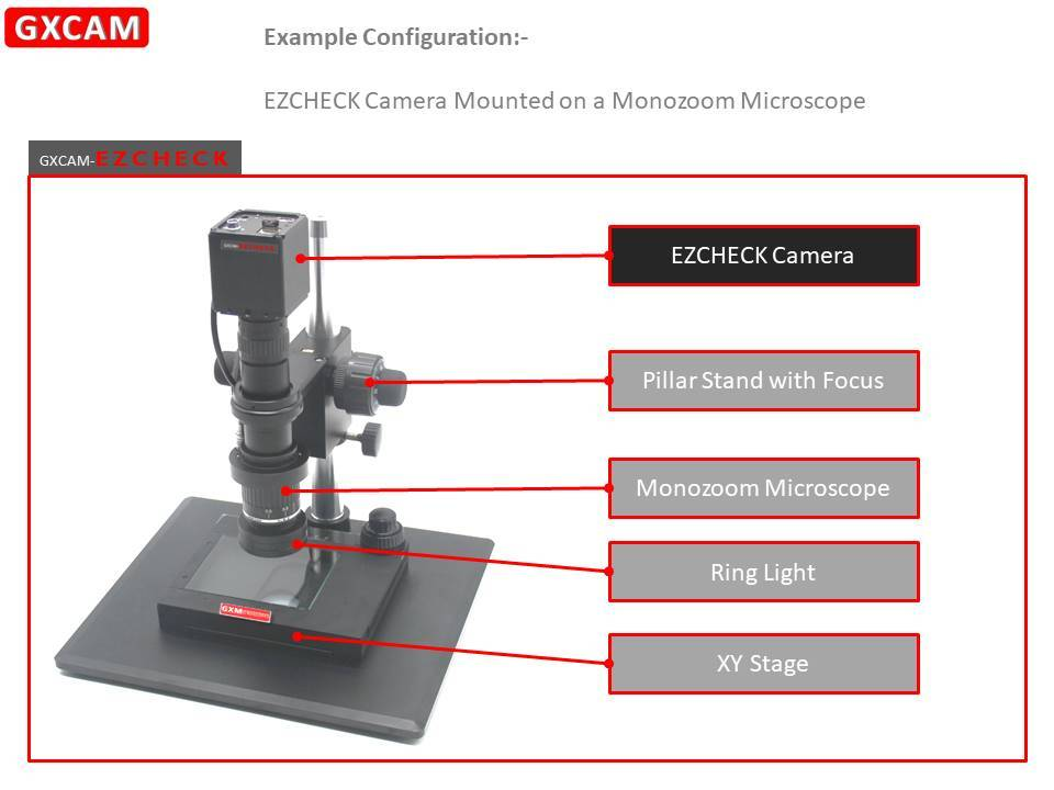 GXCAM-EZCHECK_Microscope_Camera_with monozoom